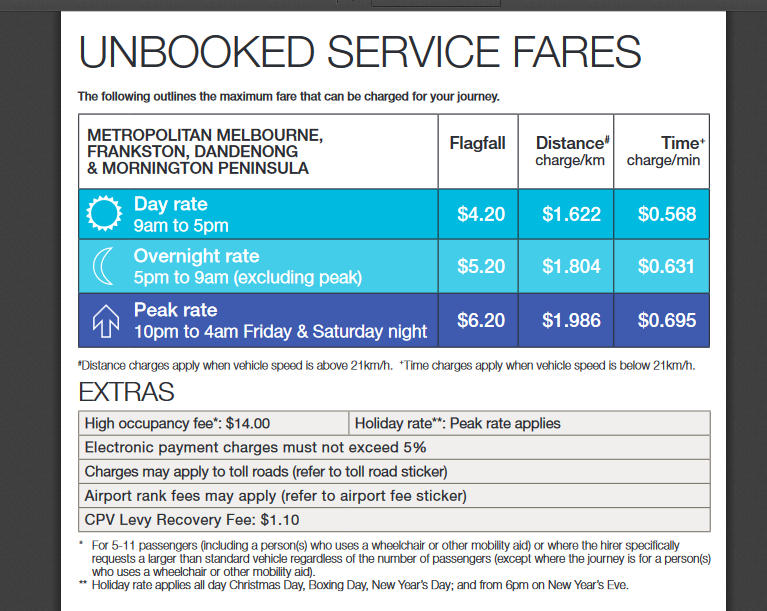 UNBOOKED SERVICE FARES